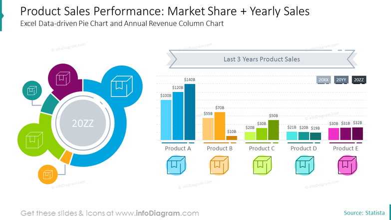 product-sales-graph-report-presentation-annual-performance-analysis-excel-data-pie-charts-column-powerpoint-Template