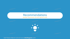 Recommendations section slide
