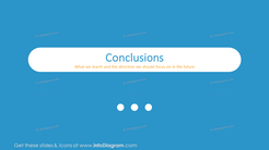 Conclusions section slide template