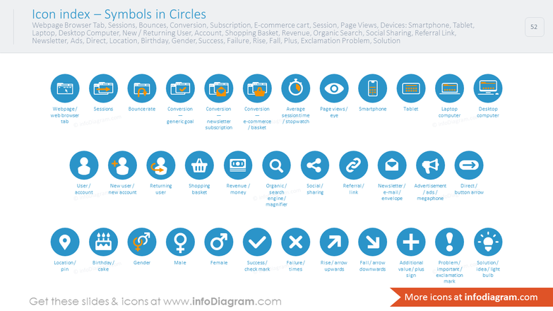 Icons in circles: Sessions, Bounces, Conversion, Devices, Failure