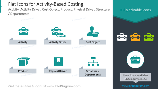 Icons set: Activity, Cost Object, Product, Driver, Structure, Departments