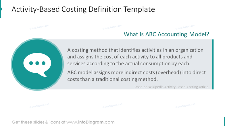 Activity-based costing definition template