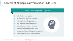Artificial intelligence presentation slide deck content slide