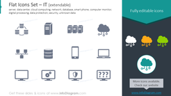 Icons Set: IT, data, cloud, network, database, computer, security, data