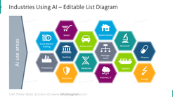 AI technologies honeycomb diagram illustrated with outline icons