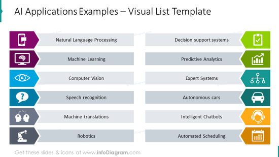 Al applications examples shown with colorful list and icons