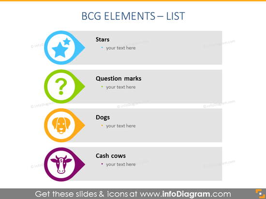 List of BCG Elements: Stars, Cash Cows, Dogs, Question Marks