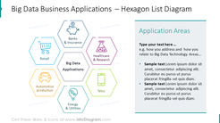Big data business applications showed with Hexagon list diagram