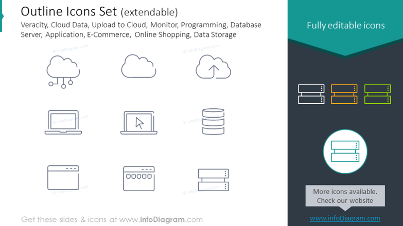 Outline icons: veracity, cloud data, upload to cloud, monitor, storage