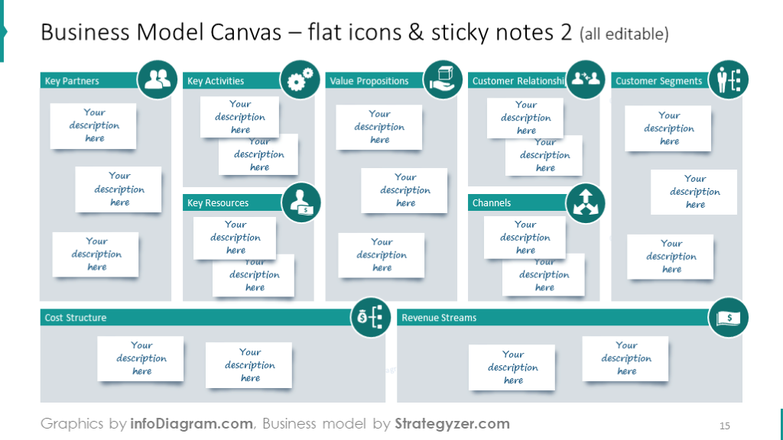 Example of the canvasmodel slide showed with grey sticky notes