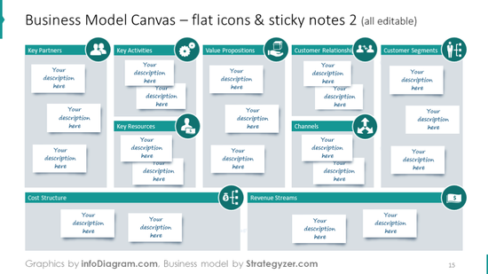Example of the canvas model slide showed with grey sticky notes