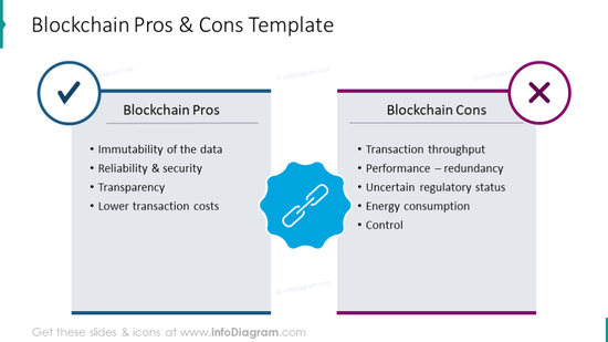 Blockchain pros and cons comparison table