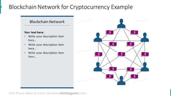 Example of blockchain network scheme for cryptocurrency