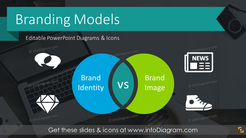 Corporate Brand Identity Models (PPT Template)