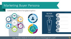Marketing Buyer Persona (PPT Template)