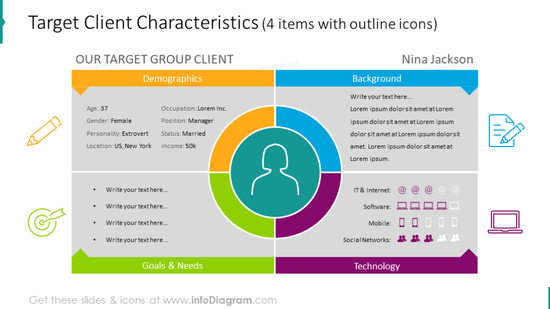 Example of the target client characteristics slide