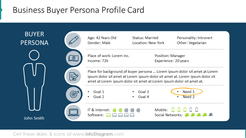 Buyer persona profile illustrated with markers and icons