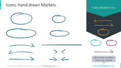 Example of the hand drawn markers