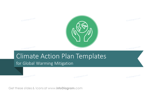 Climate action plan templates for Global Warming mitigation