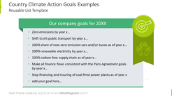 Country climate action goals template