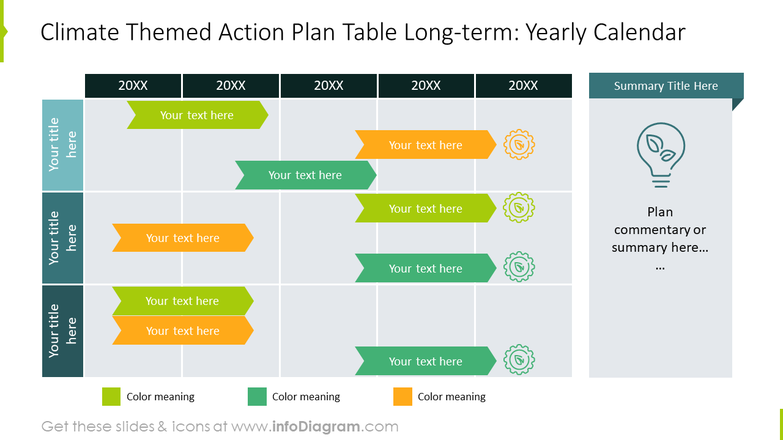 Climate themed action plan table: yearly calendar