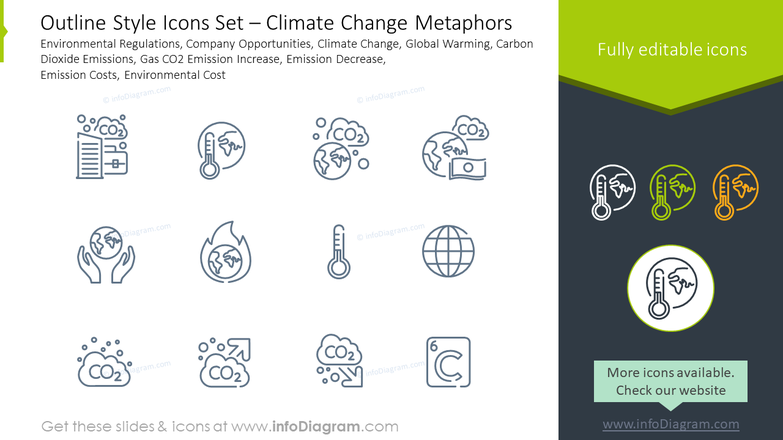 Outline style icons set: climate change metaphors environmental regulations