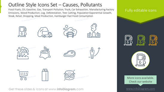 Outline style icons set: causes, pollutants fossil fuels, oil