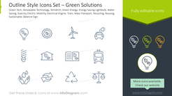 Outline icons set: green solutions green tech, renewable technology