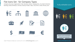 Flat style icons set: structure, organization chart, business owner
