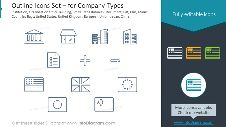 Outline style icons set: institution, organization office building, small retail business