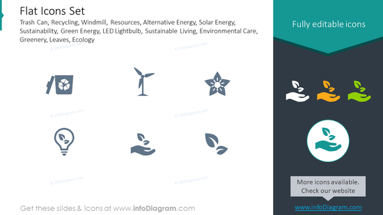 Flat icons set: trash can, recycling, windmill, resources