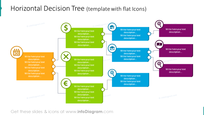 Horizontal decision tree illustrated with flat icons
