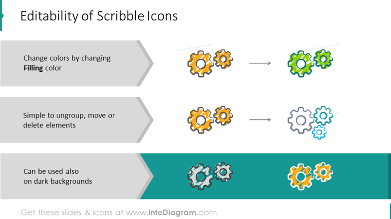 Example of editability of scribble Icons