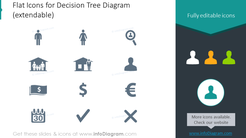 Example of the flat icons set for decision tree diagram