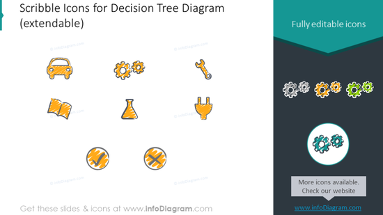 Example of the scribble icons for decision tree diagram