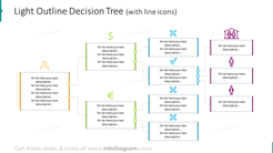 Outline decision tree illustrated with line icons