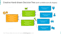 Hand drawn decision tree with scribble icons