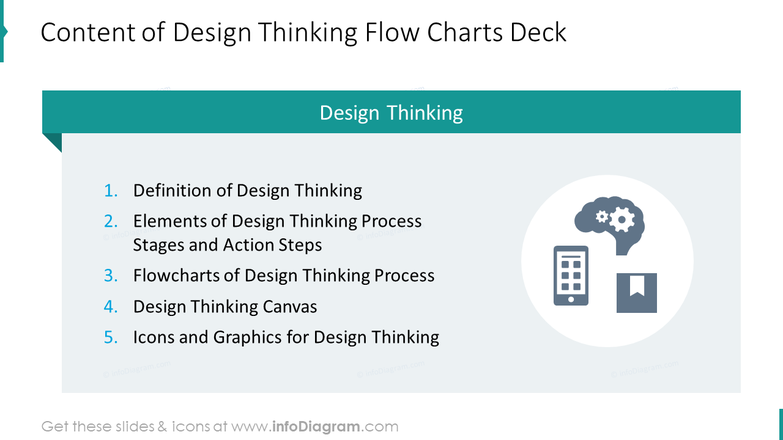 Content of design thinking flow charts deck