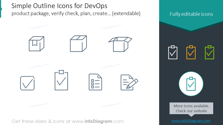 Icons set for DevOps product package