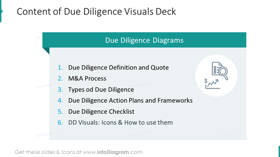 Content of due diligence visuals deck