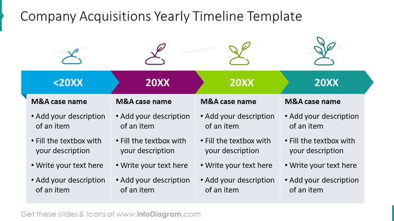 Company acquisitions yearly timeline template