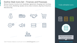 Outline style icons set: money, finances, income, cost, handshake, agreement
