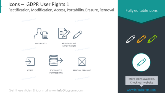 GDPR user rights outline icons