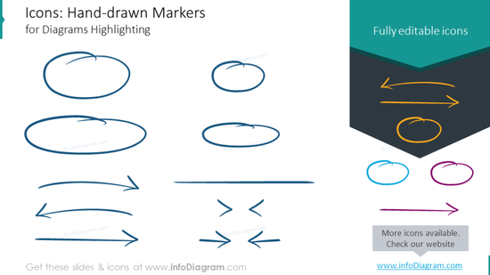 Handdrawn markers and diagram highlighting