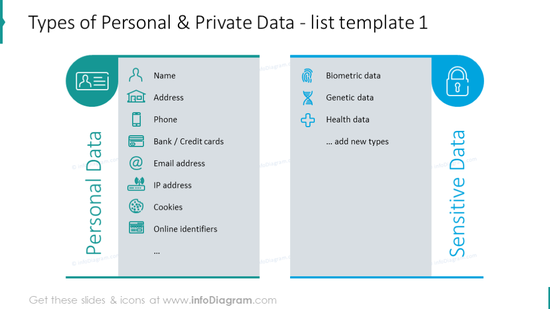 Example of the personal and private data slide