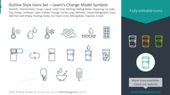 Outline style icons set: warmth, thermometer, drops, liquid, cold