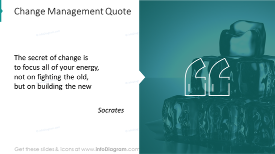 Change management quote