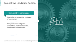 Competitive landscape slide with gears background