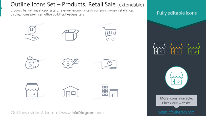 Icons set: Products, Retail, bargaining, shopping cart, revenue, cash