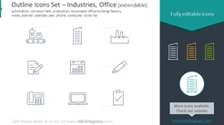Outline Icons: Industries, conveyor belt, production, notes, planner
